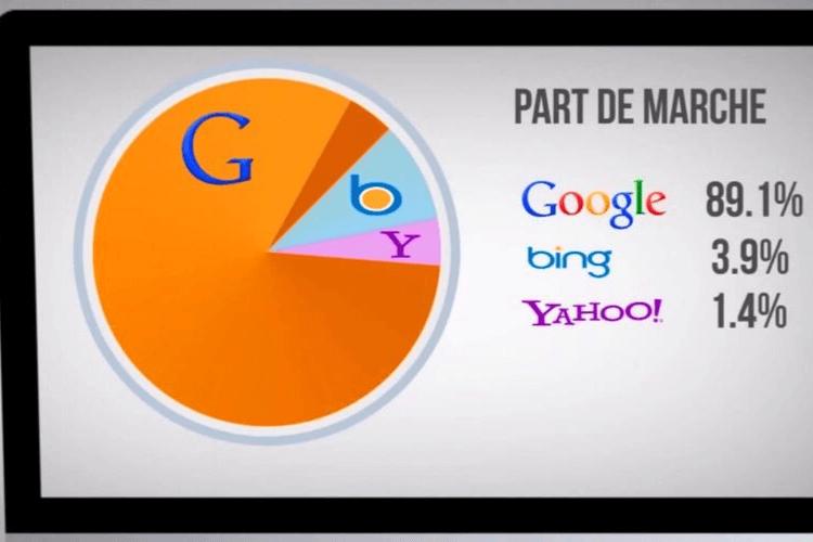 accelerer referencement google